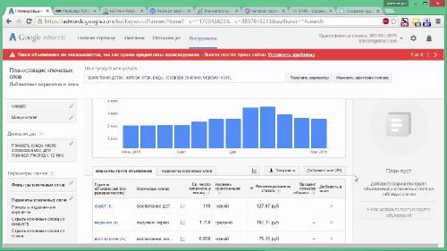 Александр Борисов | [WebForMySelf] Практика монетизации блога. От раскрутки до реальных денег (2015) DVDRip