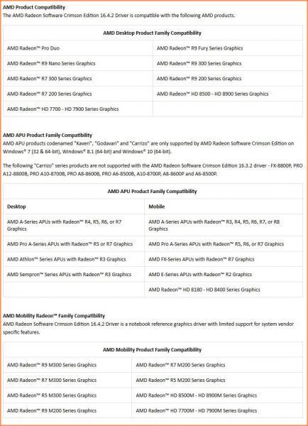 AMD Radeon Software Crimson Edition 16.4.2 Hotfix - настройка видеокарт