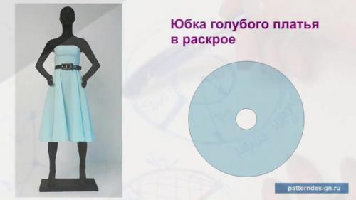 Азарова - Юбка-солнце. Раскрой и расчет выкроек для юбок солнце-клеш (2015)